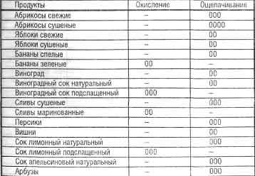 milo-vo-vlagalishe-dlya-vosstanovleniya-shelochnoy-sredi