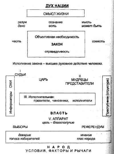 "Лобанов Алекс - "" Охота за"