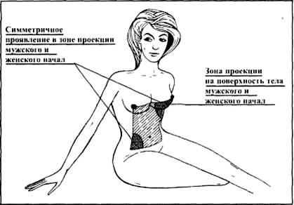 cherez-skolko-friktsiy-orgazm